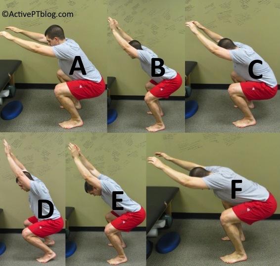 A) Arm Drop B) Excessive Arching C) Low Back Rounding D) Heel Rise E) Forward Head F) Excessive Forward Lean