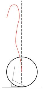 Snatch Bar Path